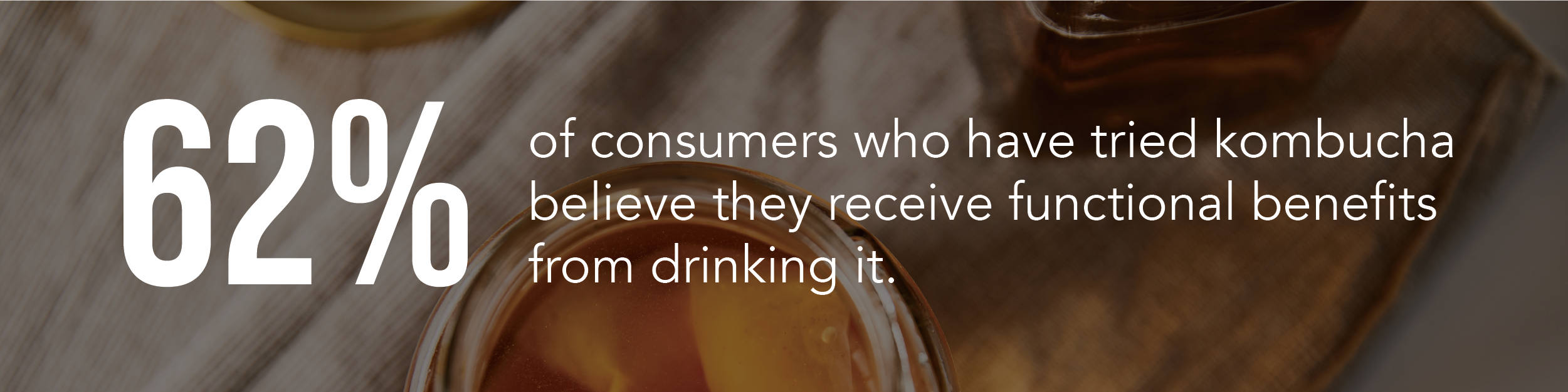 62% of Kombucha customers believe they receive functional benefits from drinking it